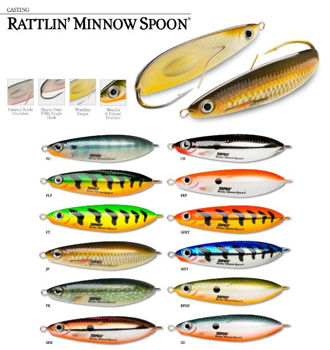 rattlin-minnow-spoon