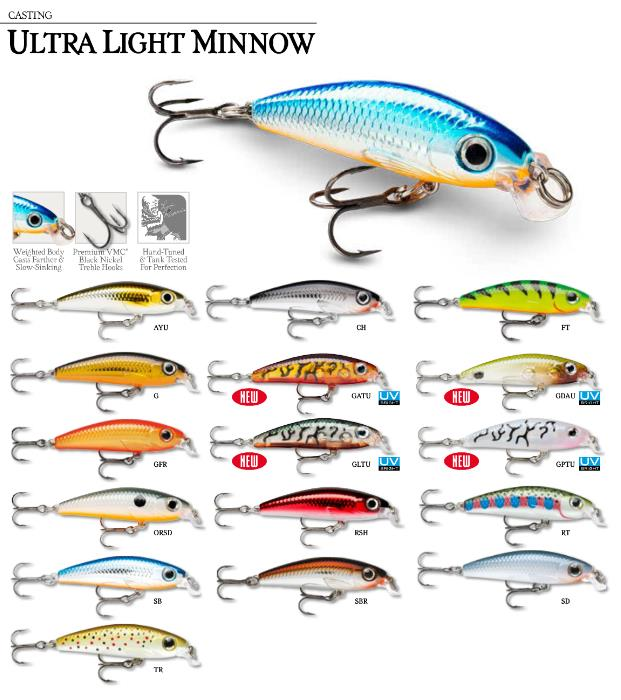 ultra-light-minnow