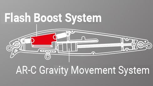Shallow Aassassin Gravity Movement System
