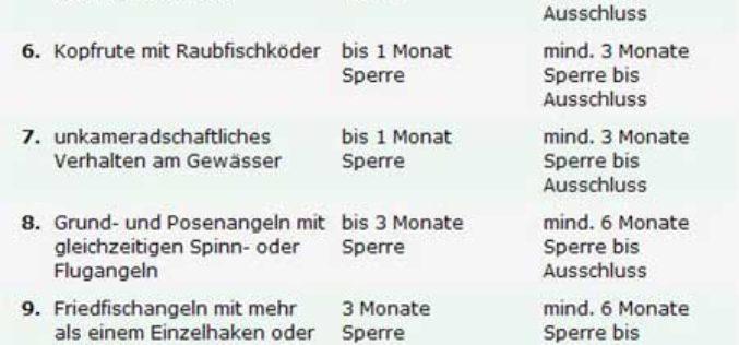 Strafenkatalog des LAV Sachsen-Anhalt